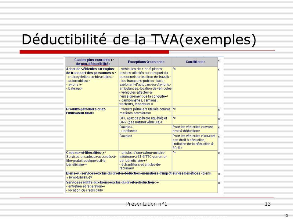 13 Cours de Master »Finance dentreprise SEF » auteur: Peggy Gaumont Présentation n°113 Déductibilité de la TVA(exemples)