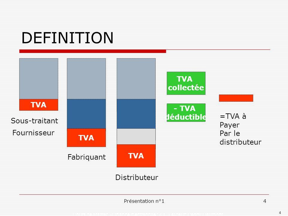 4 Cours de Master »Finance dentreprise SEF » auteur: Peggy Gaumont Présentation n°14 DEFINITION TVA Fabriquant TVA Distributeur TVA collectée - TVA dé