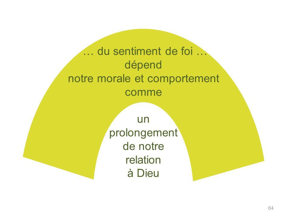 … du sentiment de foi … dépend notre morale et comportement comme un prolongement de notre relation à Dieu 64