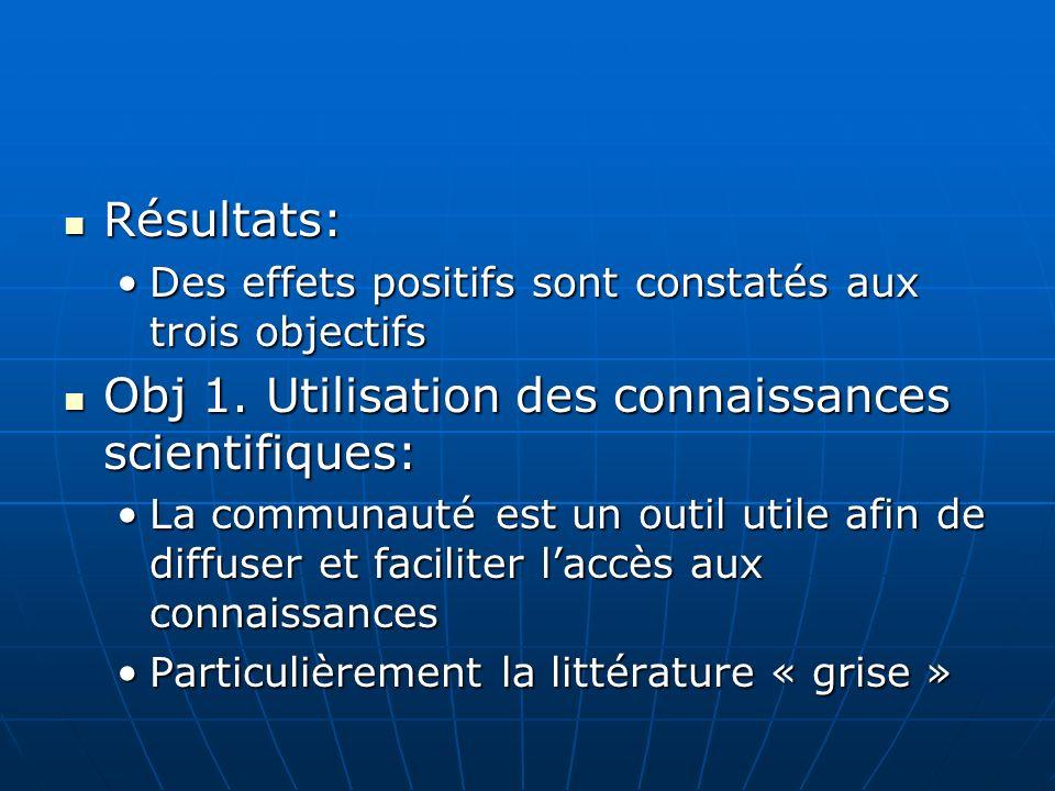 Résultats: Résultats: Des effets positifs sont constatés aux trois objectifsDes effets positifs sont constatés aux trois objectifs Obj 1.