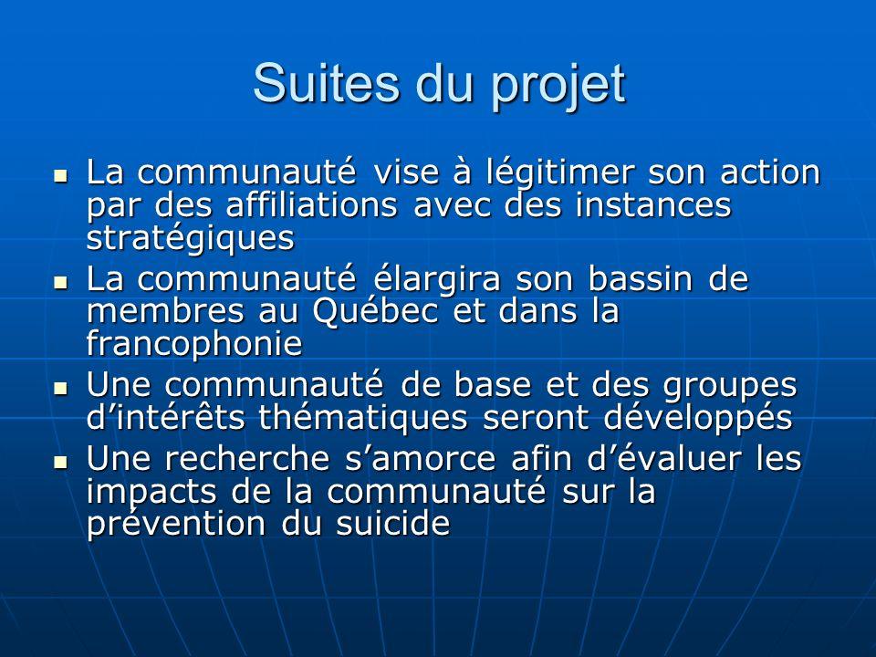 Suites du projet La communauté vise à légitimer son action par des affiliations avec des instances stratégiques La communauté vise à légitimer son action par des affiliations avec des instances stratégiques La communauté élargira son bassin de membres au Québec et dans la francophonie La communauté élargira son bassin de membres au Québec et dans la francophonie Une communauté de base et des groupes dintérêts thématiques seront développés Une communauté de base et des groupes dintérêts thématiques seront développés Une recherche samorce afin dévaluer les impacts de la communauté sur la prévention du suicide Une recherche samorce afin dévaluer les impacts de la communauté sur la prévention du suicide