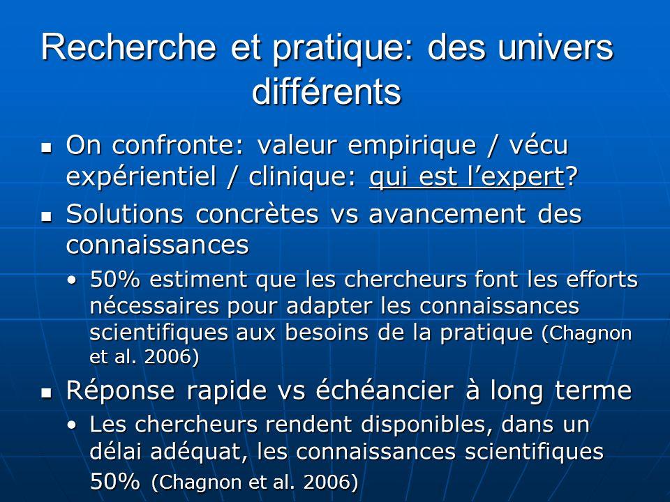 Recherche et pratique: des univers différents On confronte: valeur empirique / vécu expérientiel / clinique: qui est lexpert.
