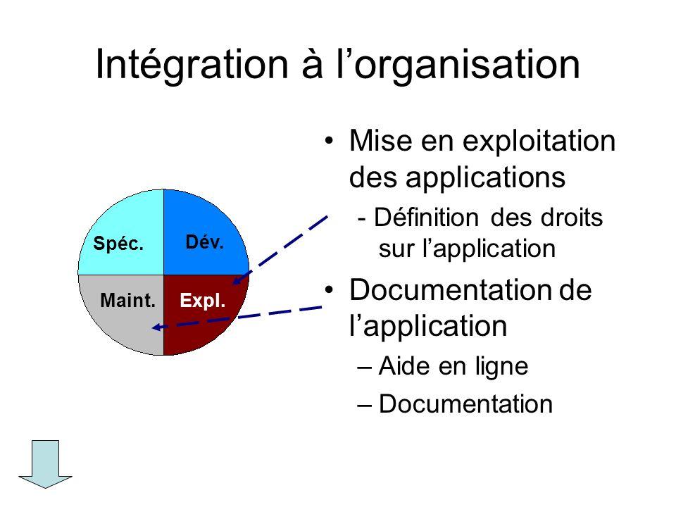 Intégration à lorganisation Mise en exploitation des applications - Définition des droits sur lapplication Documentation de lapplication –Aide en lign