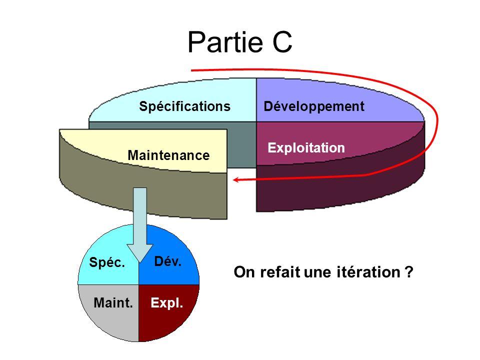 SpécificationsDéveloppement Exploitation Maintenance Spéc. Dév. Expl.Maint. Partie C On refait une itération ?
