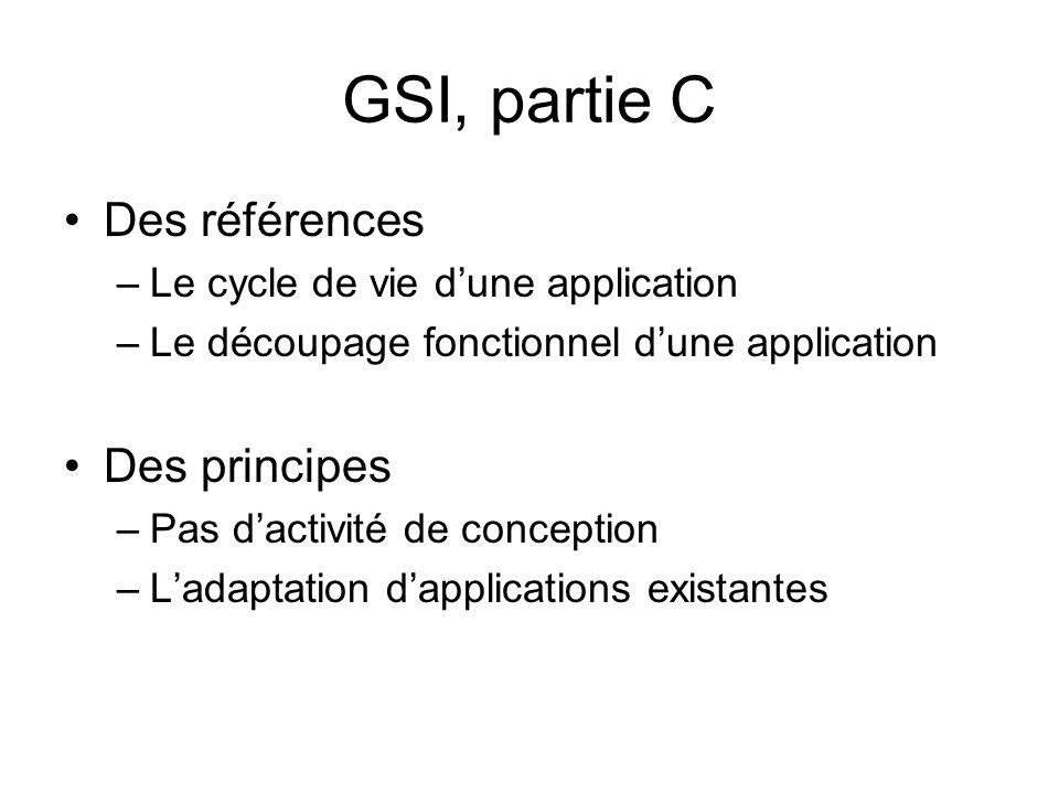 GSI, partie C Des références –Le cycle de vie dune application –Le découpage fonctionnel dune application Des principes –Pas dactivité de conception –