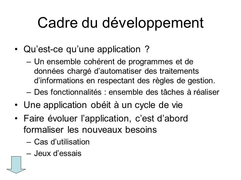 Cadre du développement Quest-ce quune application ? –Un ensemble cohérent de programmes et de données chargé dautomatiser des traitements dinformation