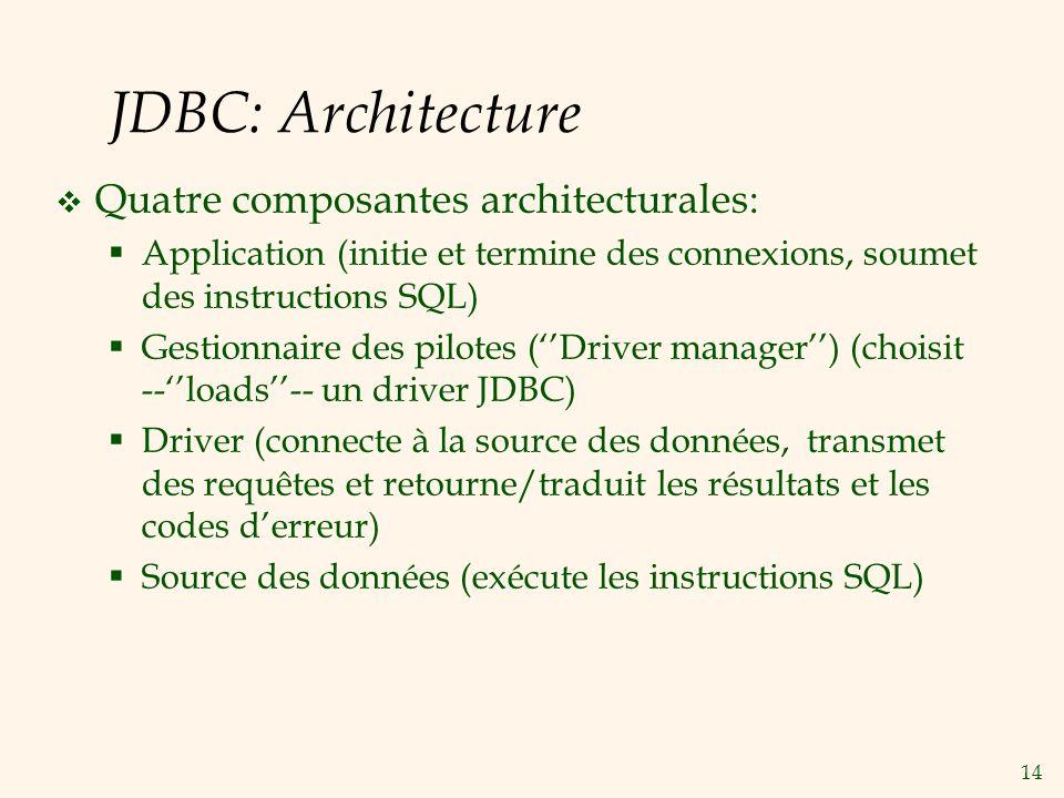 14 JDBC: Architecture Quatre composantes architecturales: Application (initie et termine des connexions, soumet des instructions SQL) Gestionnaire des pilotes (Driver manager) (choisit --loads-- un driver JDBC) Driver (connecte à la source des données, transmet des requêtes et retourne/traduit les résultats et les codes derreur) Source des données (exécute les instructions SQL)