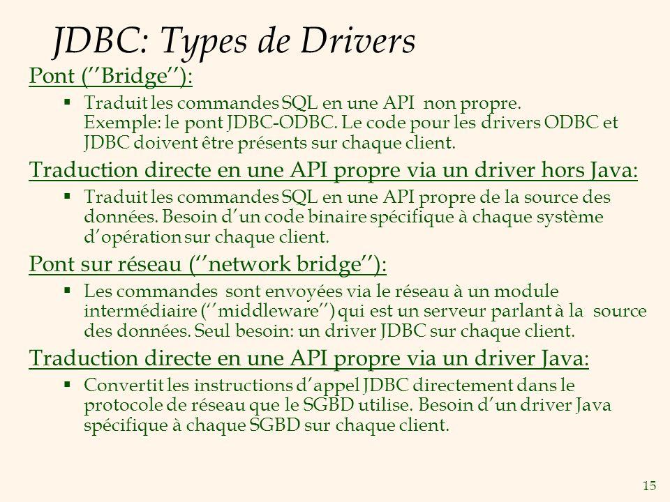 15 JDBC: Types de Drivers Pont (Bridge): Traduit les commandes SQL en une API non propre.