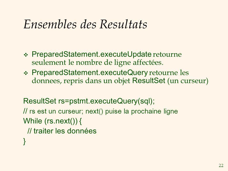 22 Ensembles des Resultats PreparedStatement.executeUpdate retourne seulement le nombre de ligne affectées.