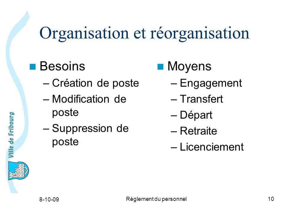 8-10-09 Règlement du personnel10 Organisation et réorganisation Besoins –Création de poste –Modification de poste –Suppression de poste Moyens –Engagement –Transfert –Départ –Retraite –Licenciement