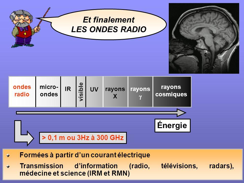 Et finalement LES ONDES RADIO visible rayons cosmiques rayons γ rayons X IR ondes radio micro- ondes UV Énergie Formées à partir dun courant électriqu