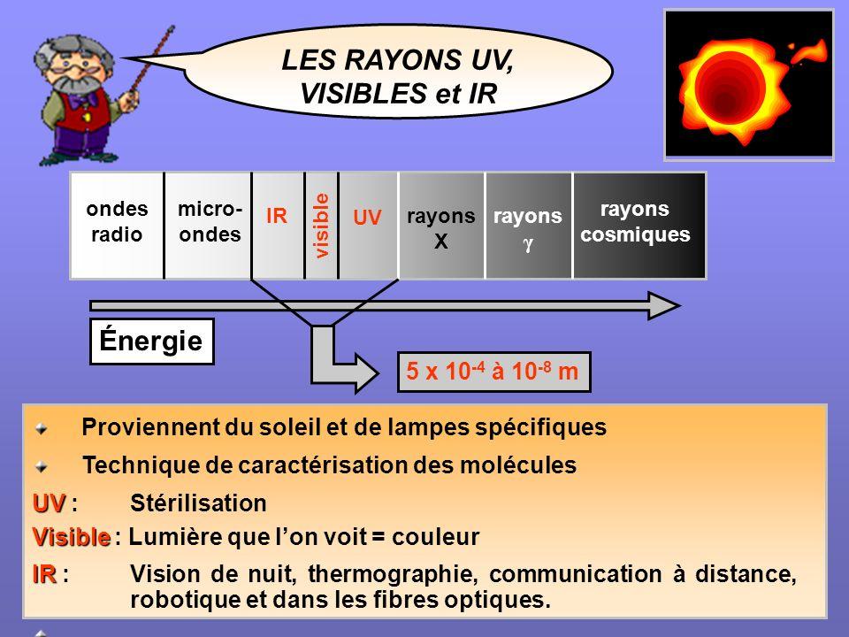 LES RAYONS UV, VISIBLES et IR Proviennent du soleil et de lampes spécifiques Technique de caractérisation des molécules UV UV : Stérilisation Visible