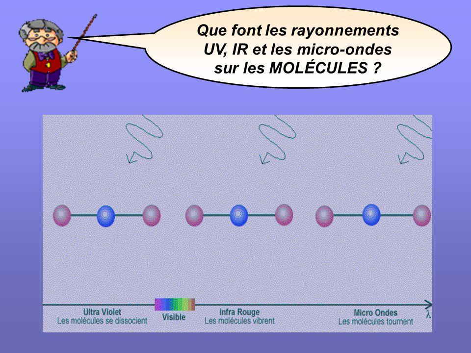 Que font les rayonnements UV, IR et les micro-ondes sur les MOLÉCULES ?