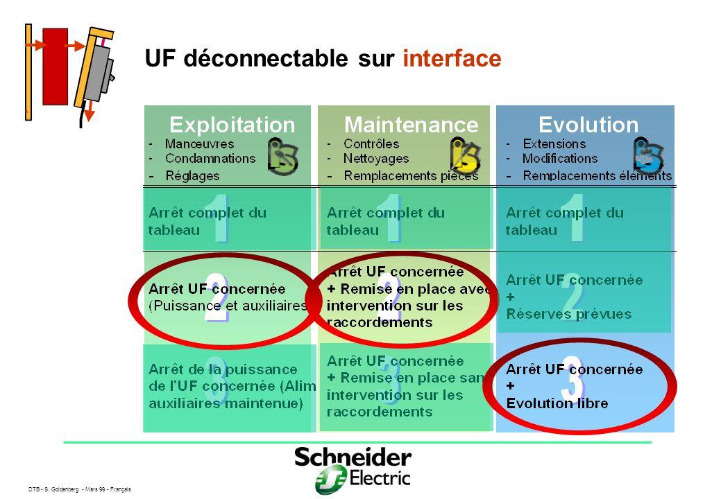 DTB - S. Goldenberg - Mars 99 - Français 20 UF déconnectable sur interface
