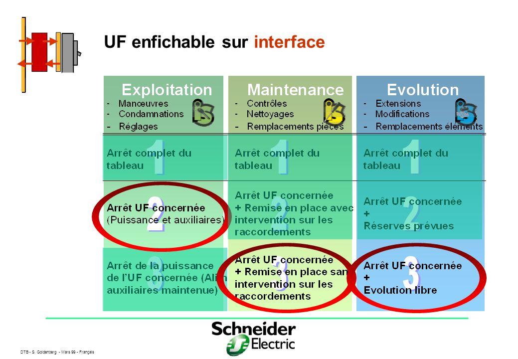 DTB - S. Goldenberg - Mars 99 - Français 21 UF enfichable sur interface