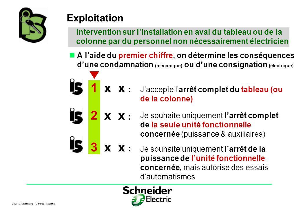 DTB - S. Goldenberg - Mars 99 - Français 5 Exploitation A laide du premier chiffre, on détermine les conséquences dune condamnation (mécanique) ou dun
