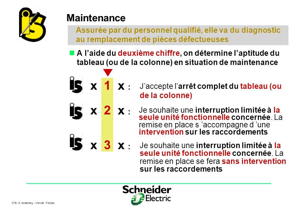 DTB - S. Goldenberg - Mars 99 - Français 6 Maintenance A laide du deuxième chiffre, on détermine laptitude du tableau (ou de la colonne) en situation