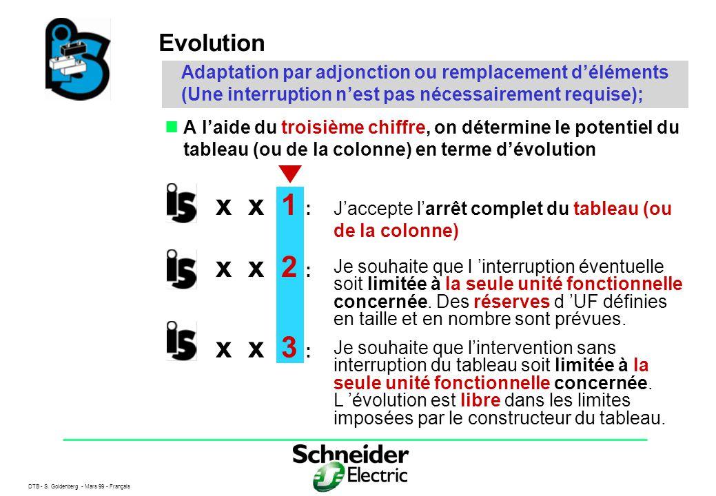 DTB - S. Goldenberg - Mars 99 - Français 7 Evolution A laide du troisième chiffre, on détermine le potentiel du tableau (ou de la colonne) en terme dé