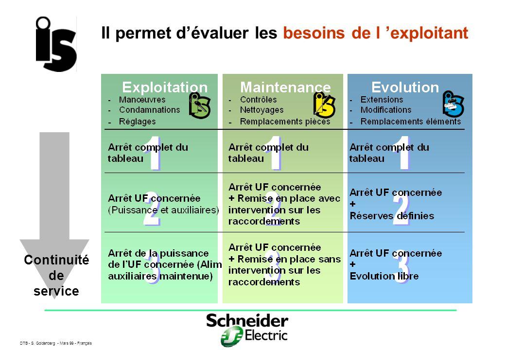 DTB - S. Goldenberg - Mars 99 - Français 8 Il permet dévaluer les besoins de l exploitant Continuité de service