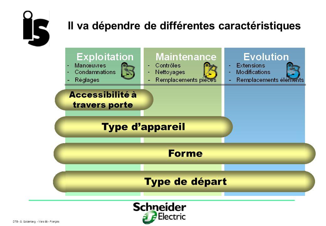 DTB - S. Goldenberg - Mars 99 - Français 9 Il va dépendre de différentes caractéristiques Forme Type de départ Type dappareil Accessibilité à travers