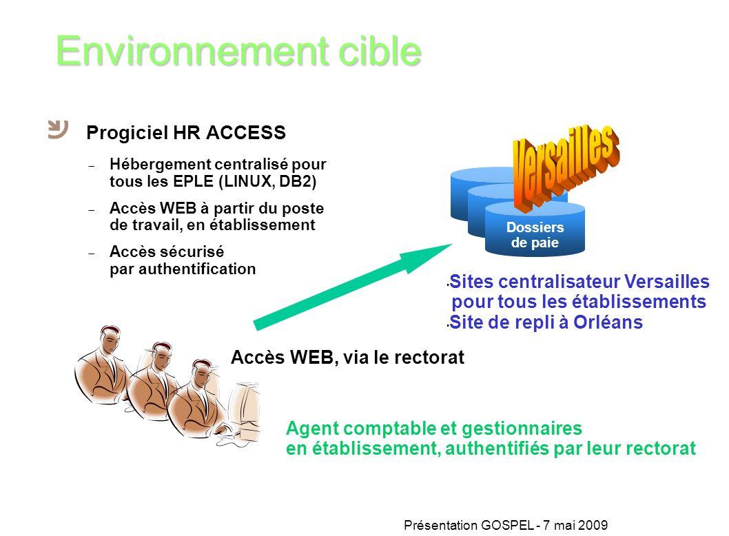 Environnement cible B1D IA1 Dossiers de paie Accès WEB, via le rectorat Agent comptable et gestionnaires en établissement, authentifiés par leur recto