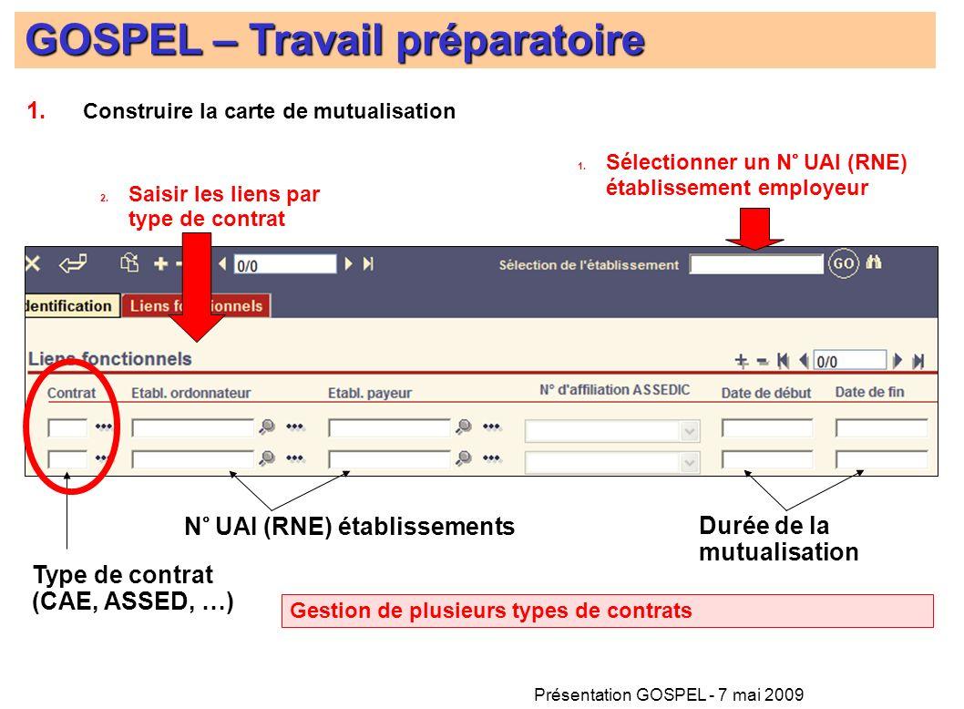 Présentation GOSPEL - 7 mai 2009 GOSPEL – Travail préparatoire Type de contrat (CAE, ASSED, …) N° UAI (RNE) établissements Durée de la mutualisation 1