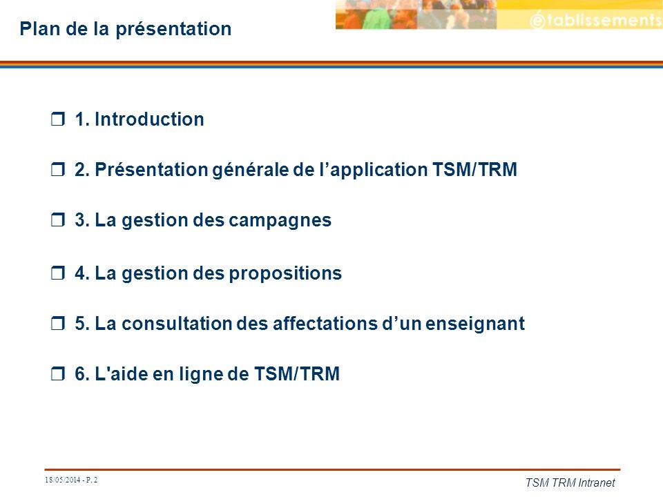 TSM TRM Intranet - 1 - Introduction TSM/TRM Intranet