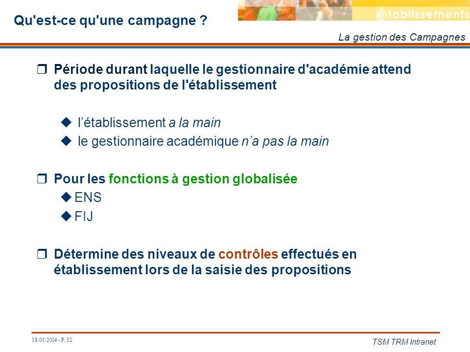18/05/2014 - P.32 TSM TRM Intranet Qu est-ce qu une campagne .