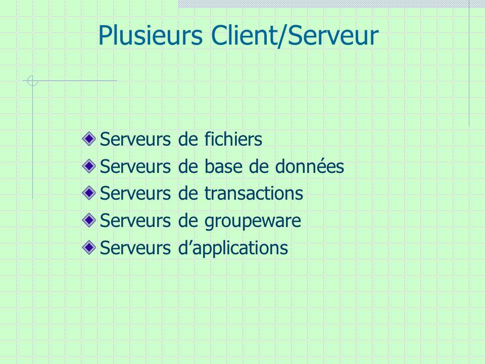 Plusieurs Client/Serveur Serveurs de fichiers Serveurs de base de données Serveurs de transactions Serveurs de groupeware Serveurs dapplications