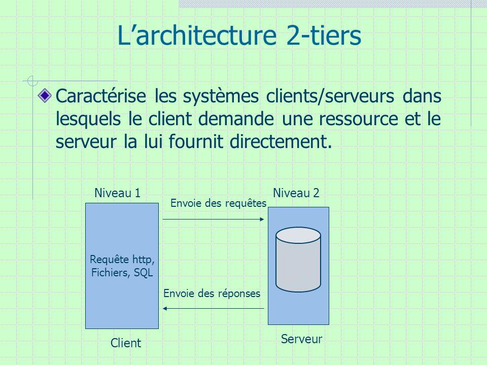 Larchitecture 2-tiers Caractérise les systèmes clients/serveurs dans lesquels le client demande une ressource et le serveur la lui fournit directement