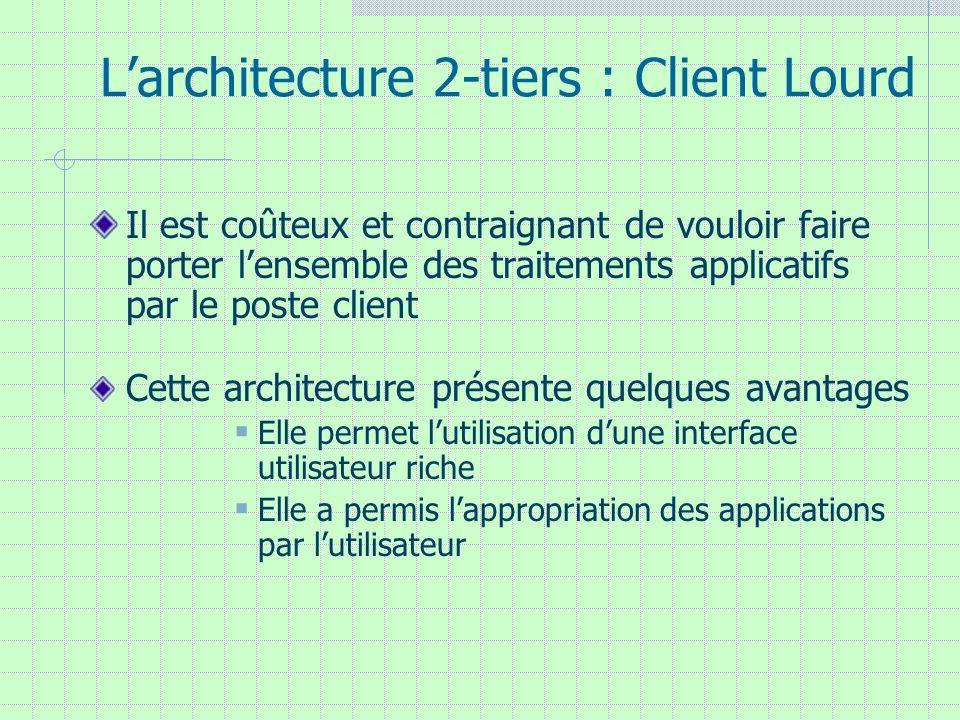 Larchitecture 2-tiers : Client Lourd Il est coûteux et contraignant de vouloir faire porter lensemble des traitements applicatifs par le poste client