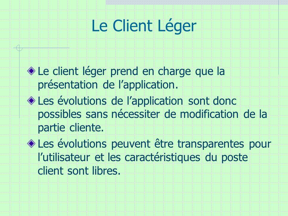 Le Client Léger Le client léger prend en charge que la présentation de lapplication. Les évolutions de lapplication sont donc possibles sans nécessite