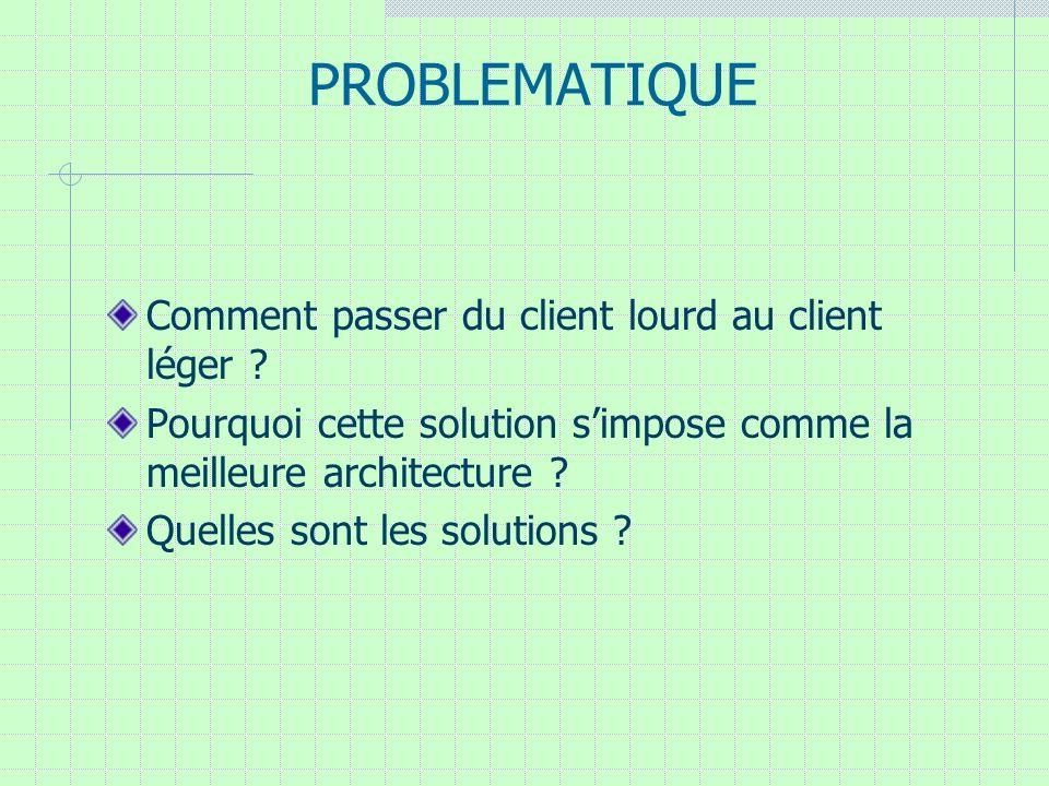 PROBLEMATIQUE Comment passer du client lourd au client léger ? Pourquoi cette solution simpose comme la meilleure architecture ? Quelles sont les solu