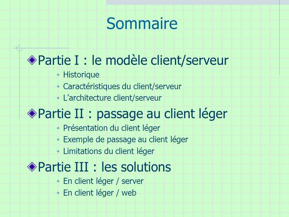 Sommaire Partie I : le modèle client/serveur Historique Caractéristiques du client/serveur Larchitecture client/serveur Partie II : passage au client
