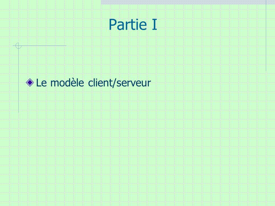 Larchitecture 3-tiers/N-tiers Il existe un niveau intermédiaire Le client: le demandeur de ressources Le serveur d application : le serveur est chargé de fournir la ressource mais faisant appel à un autre serveur Le serveur secondaire (généralement un serveur de base de données), fournissant un service au premier serveur Envoie des requêtes Envoie des réponses Requête http, Fichiers, SQL Niveau 1 Client Serveur dapplication Niveau 2 Serveur de bases de données Requête SQL Niveau 3