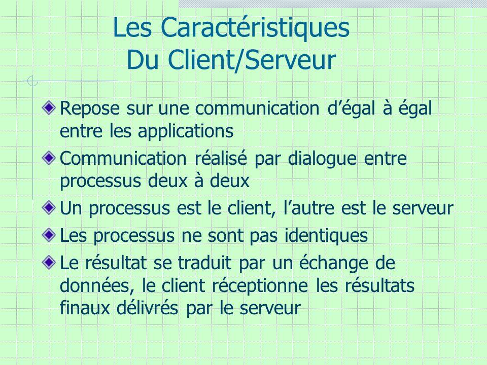 Les Caractéristiques Du Client/Serveur Repose sur une communication dégal à égal entre les applications Communication réalisé par dialogue entre proce