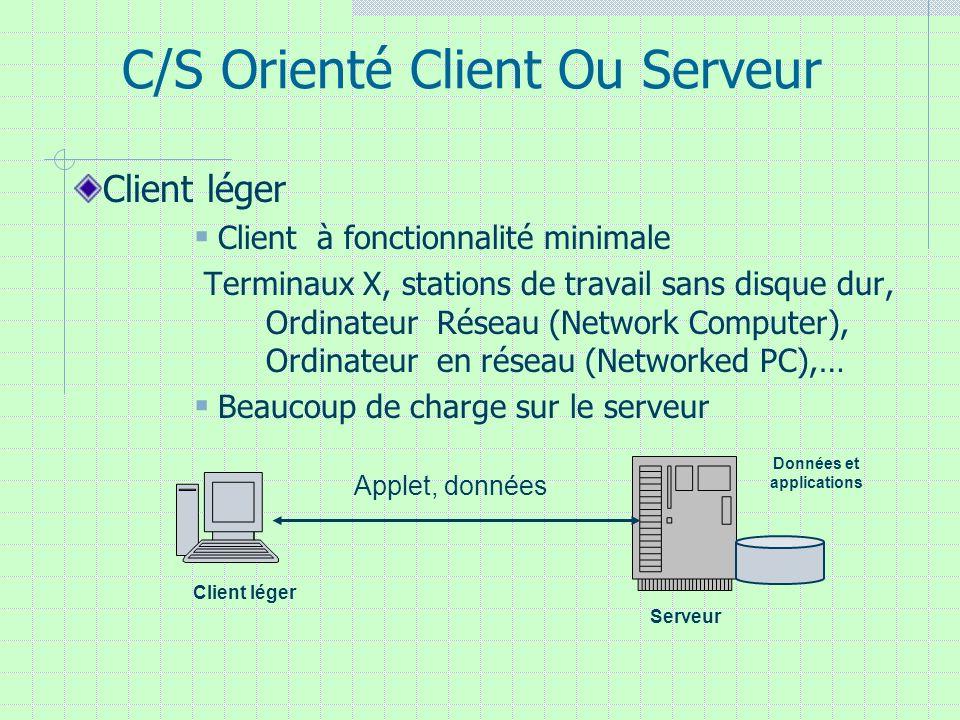 C/S Orienté Client Ou Serveur Client léger Client à fonctionnalité minimale Terminaux X, stations de travail sans disque dur, Ordinateur Réseau (Netwo