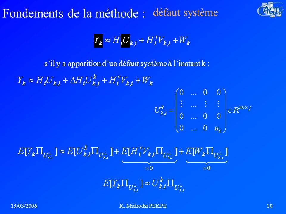15/03/2006K. Midzodzi PEKPE10 sil y a apparition dun défaut système à linstant k : défaut système Fondements de la méthode :