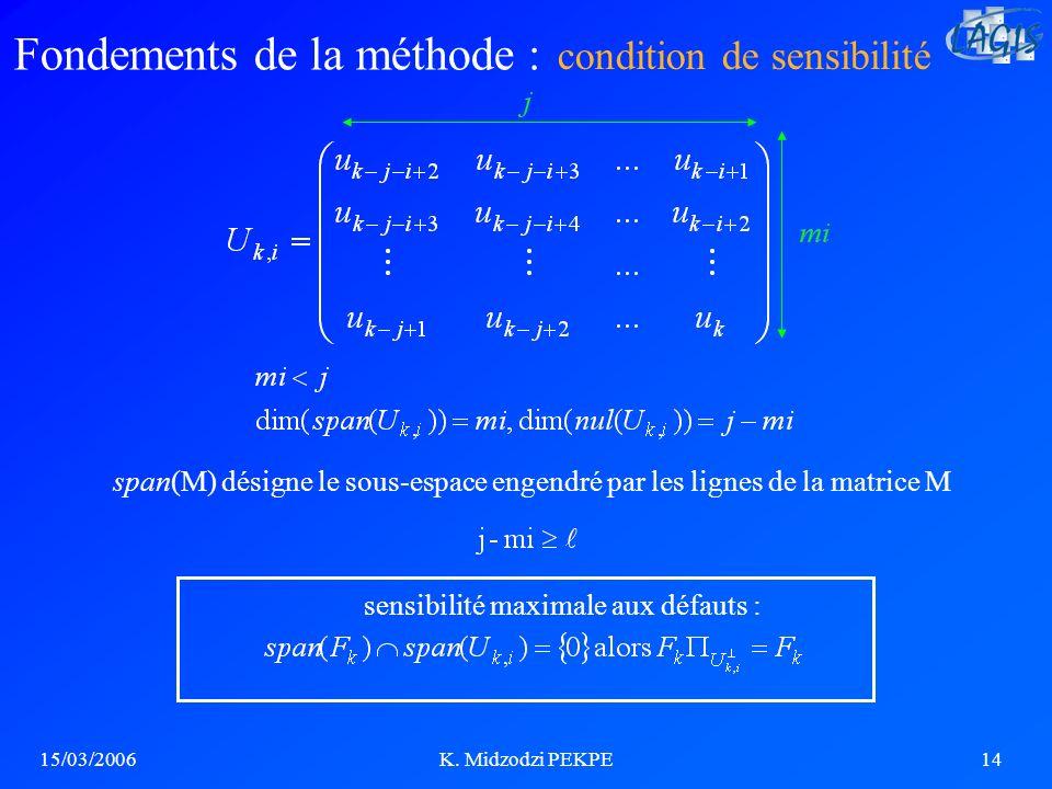 15/03/2006K. Midzodzi PEKPE14 condition de sensibilité sensibilité maximale aux défauts : span(M) désigne le sous-espace engendré par les lignes de la