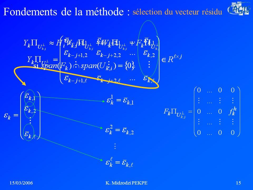 15/03/2006K. Midzodzi PEKPE15 sélection du vecteur résidu Fondements de la méthode :