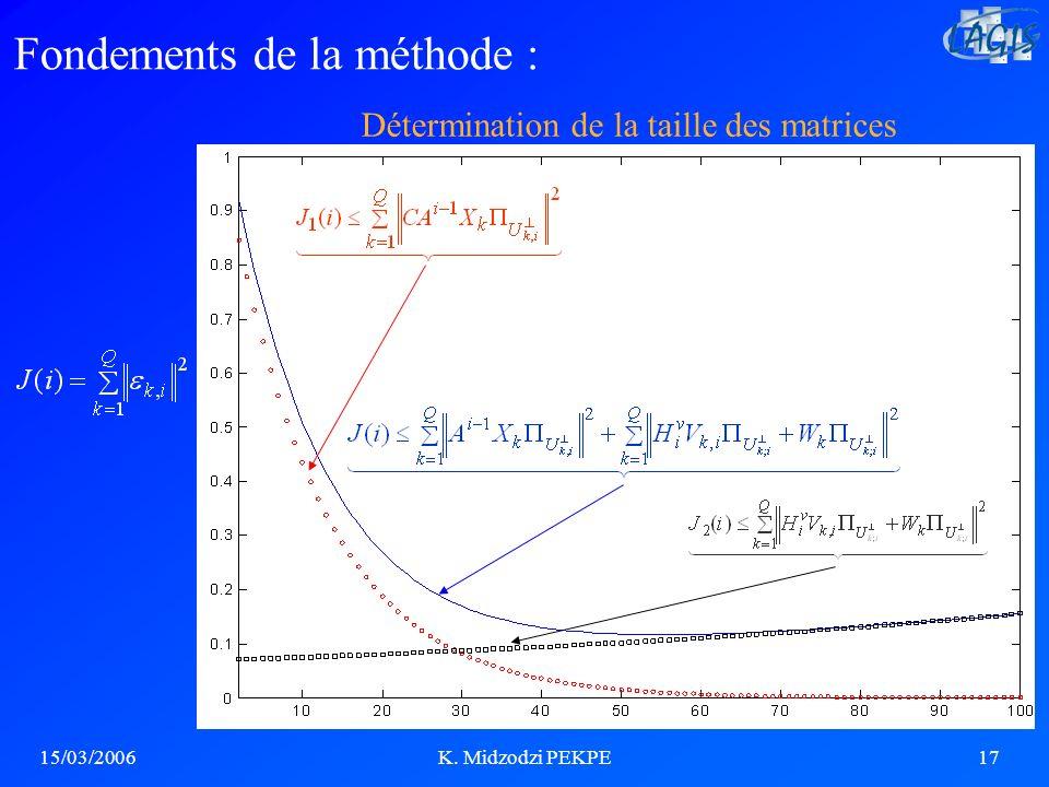 15/03/2006K. Midzodzi PEKPE17 Détermination de la taille des matrices Fondements de la méthode :