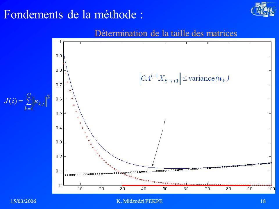 15/03/2006K. Midzodzi PEKPE18 Détermination de la taille des matrices Fondements de la méthode :