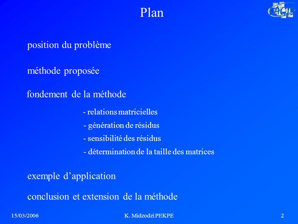 15/03/2006K. Midzodzi PEKPE2 Plan position du problème méthode proposée fondement de la méthode exemple dapplication conclusion et extension de la mét