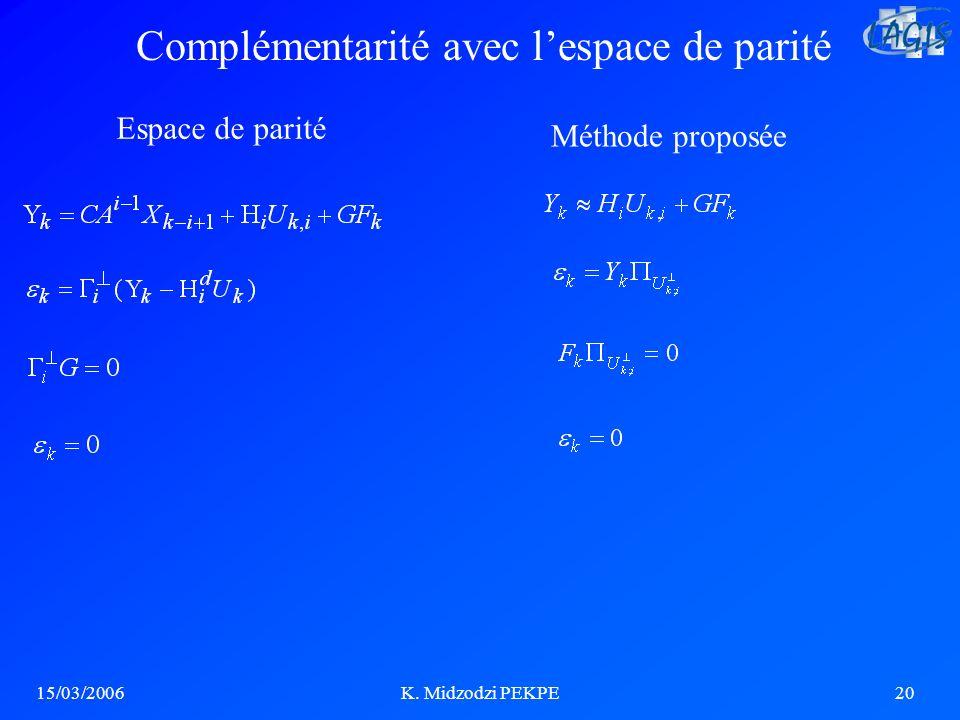 15/03/2006K. Midzodzi PEKPE20 Complémentarité avec lespace de parité Espace de parité Méthode proposée