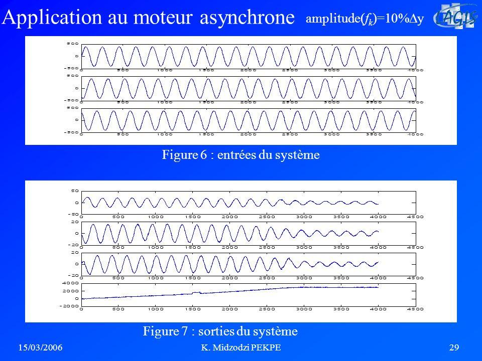 15/03/2006K. Midzodzi PEKPE29 Figure 6 : entrées du système Figure 7 : sorties du système Application au moteur asynchrone amplitude(f k )=10% y