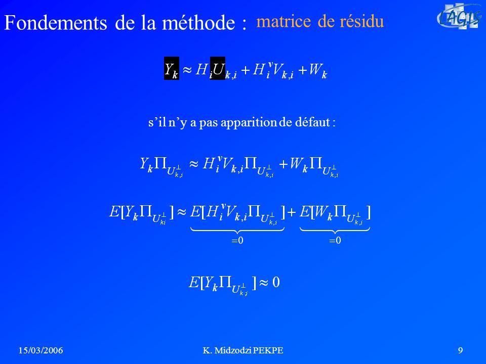 15/03/2006K. Midzodzi PEKPE9 matrice de résidu sil ny a pas apparition de défaut : Fondements de la méthode :