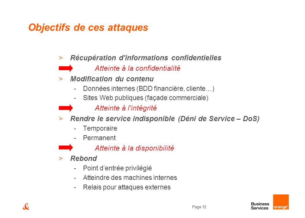 Page 12 Objectifs de ces attaques >Récupération d'informations confidentielles > Atteinte à la confidentialité >Modification du contenu -Données inter