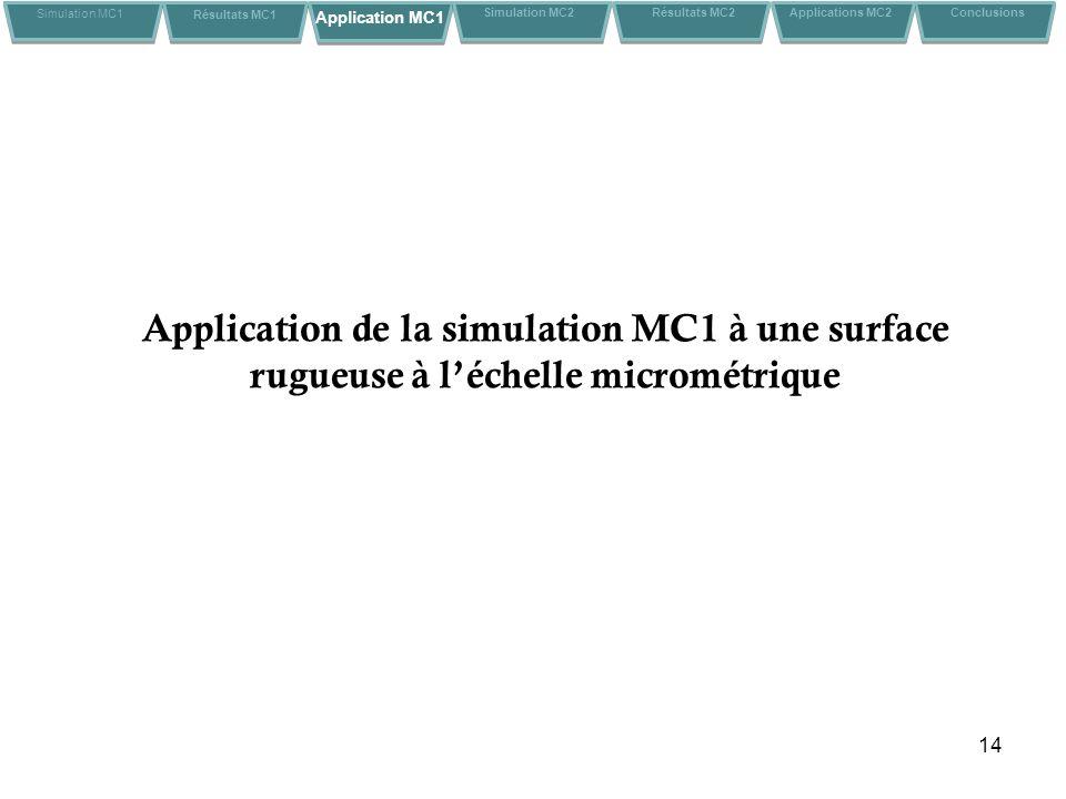 14 Application de la simulation MC1 à une surface rugueuse à léchelle micrométrique Simulation MC1 Résultats MC1 Application MC1 Conclusions Simulation MC2 Résultats MC2 Applications MC2