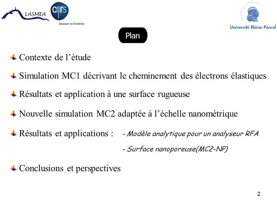 2 Plan Contexte de létude Conclusions et perspectives Simulation MC1 décrivant le cheminement des électrons élastiques Résultats et application à une surface rugueuse Nouvelle simulation MC2 adaptée à léchelle nanométrique Résultats et applications : - Surface nanoporeuse(MC2-NP) - Modèle analytique pour un analyseur RFA