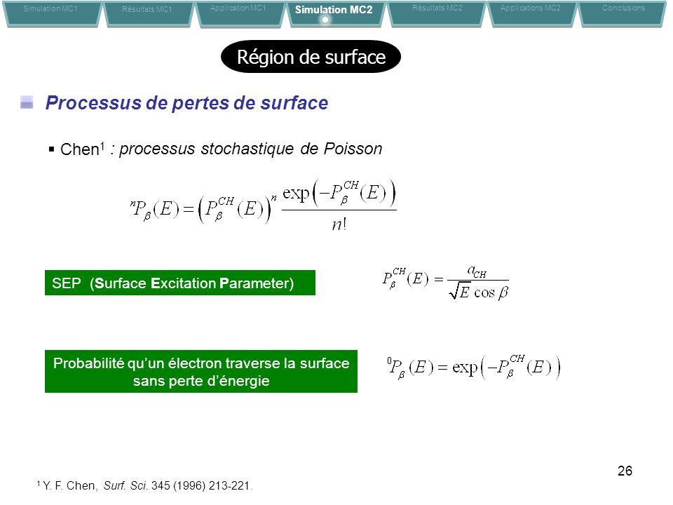 26 Processus de pertes de surface Chen 1 : processus stochastique de Poisson SEP (Surface Excitation Parameter) Probabilité quun électron traverse la